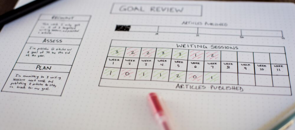 How to Plan Work Day Effectively